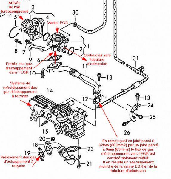 Probl me vmax tdi 140 probl mes m canique page 2 for Garage mecanique sartrouville