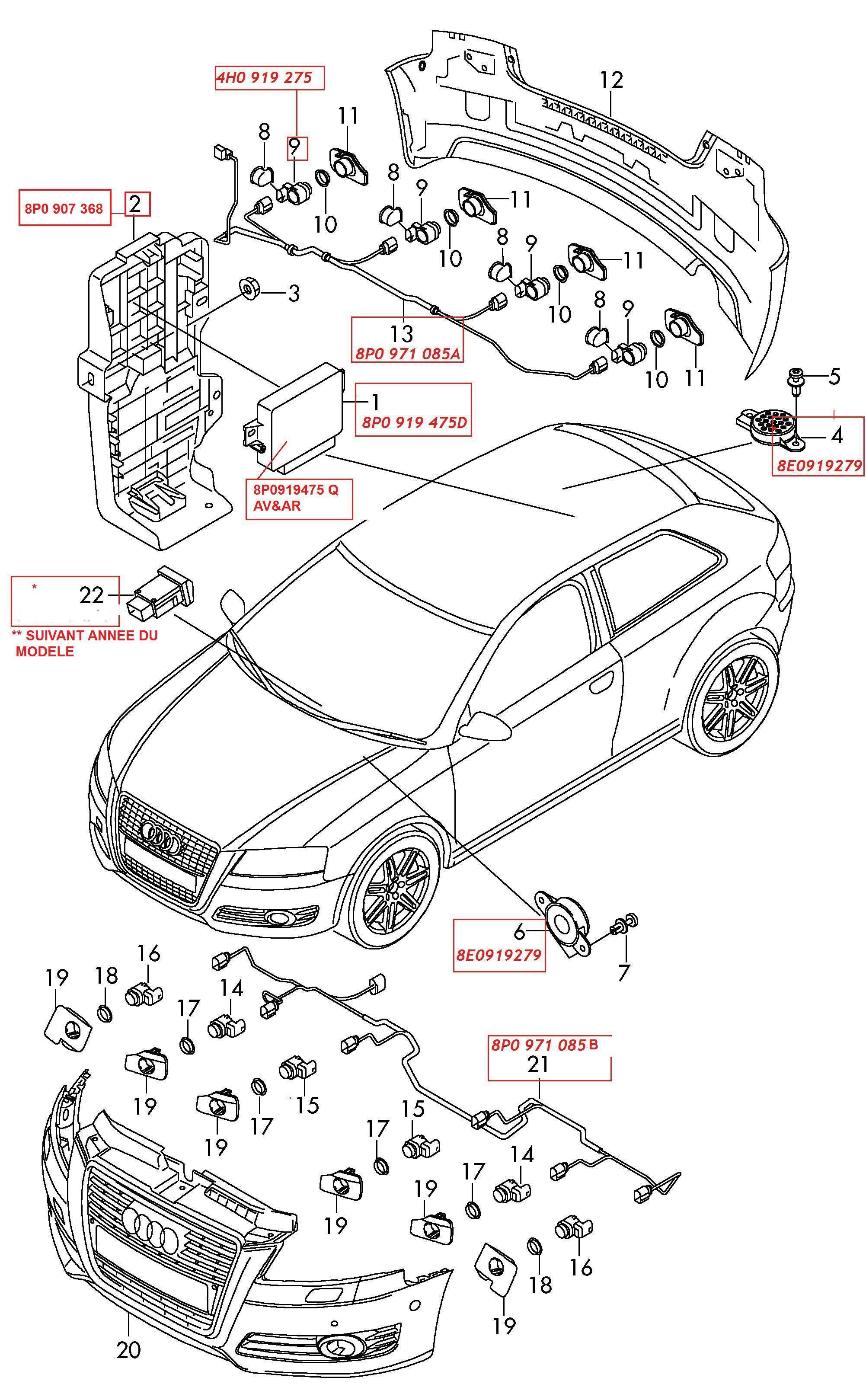 r u00e9f  pour radar de recul  assistance au parcage sur pc s3