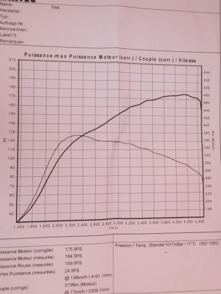 Xline971 a3 tdi 170 supersprint kit s3 vendu garages for Garage audi creil