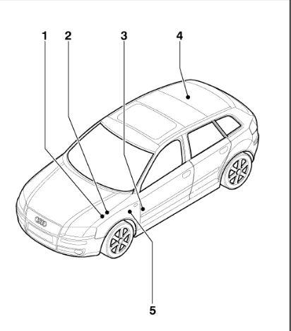 Affectation De Fusible Audi A3 8p Mk1 Problmes Electrique Ou
